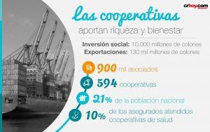 Las cooperativas aportan riqueza