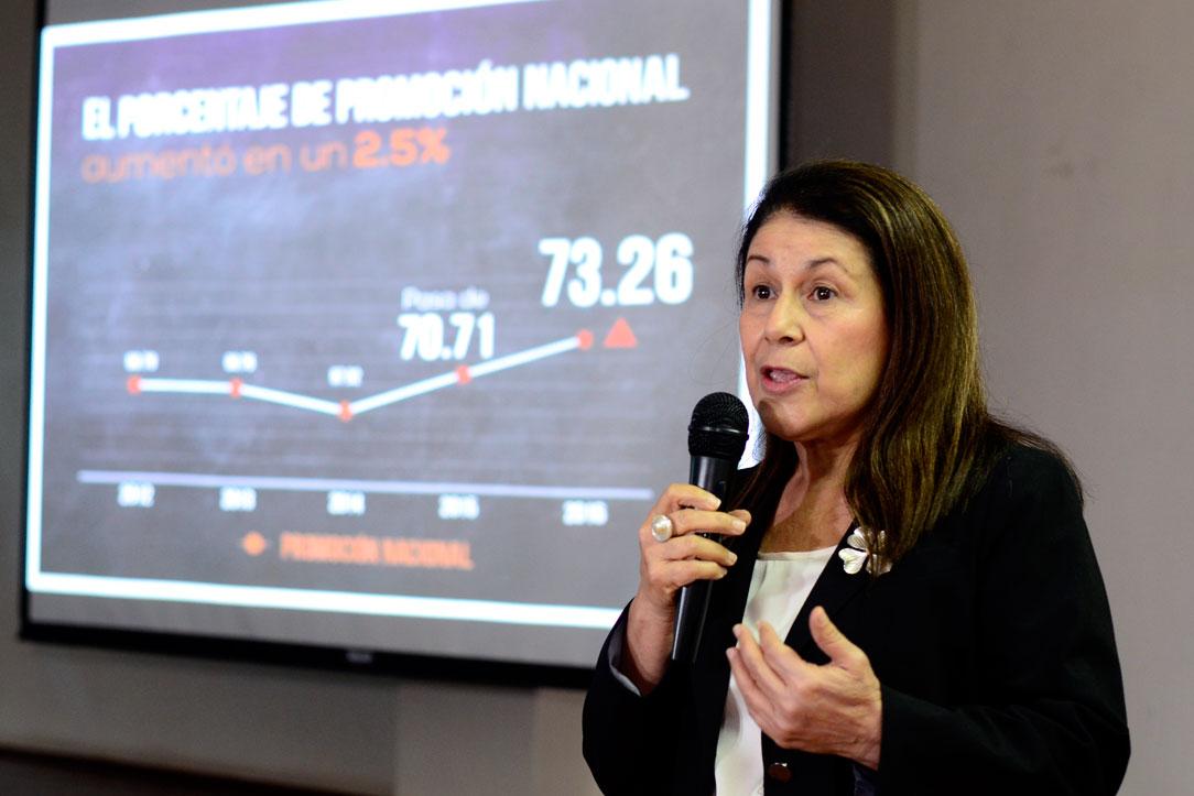 Ministerio educacion pruebas modelo 2016 revista haina for Convocatoria docentes 2016 ministerio de educacion