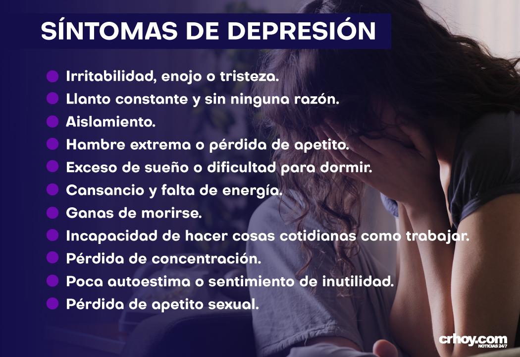 perdida de apetito por depresion