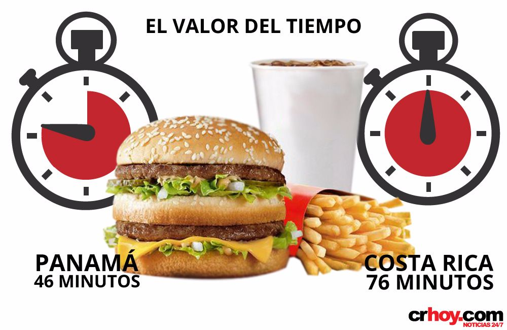 Combo meal in fast food restaurant (big mac meal or similar) in other cities